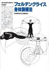 身体訓練法
